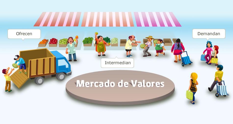 3172b3d18e92a El Mercado de Valores - CMF Educa. Superintendencia de Valores y ...